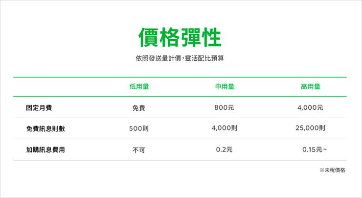 LINE 官方網站