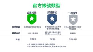 Line 官方帳號